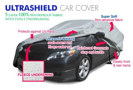 Ultrashield Car Cover Cover Buy Ultrashield Car Cover Cover At